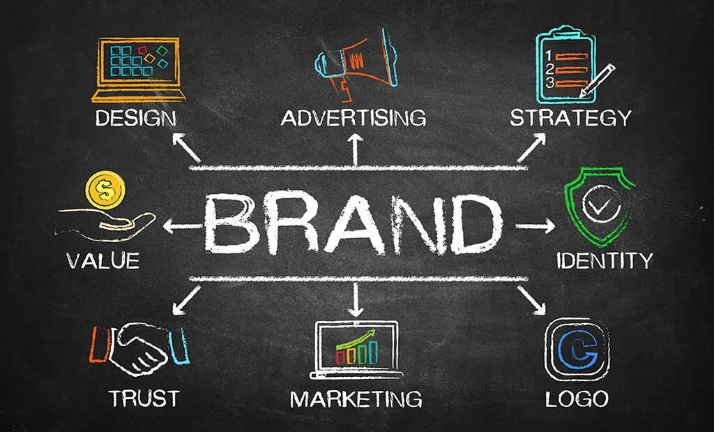 diagram of building the basics of brand strategy